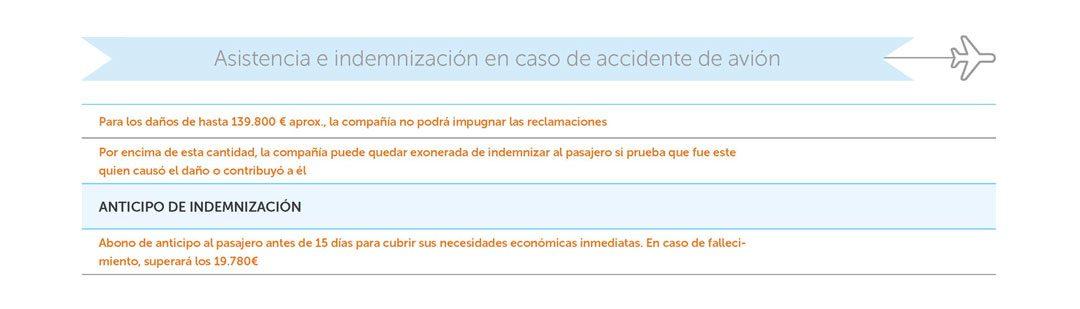 indemnizacion-accidentes-aereos